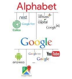 alphabetvsgoogle