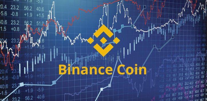 kriptovalyuta-binance-coin-1070x525.jpg